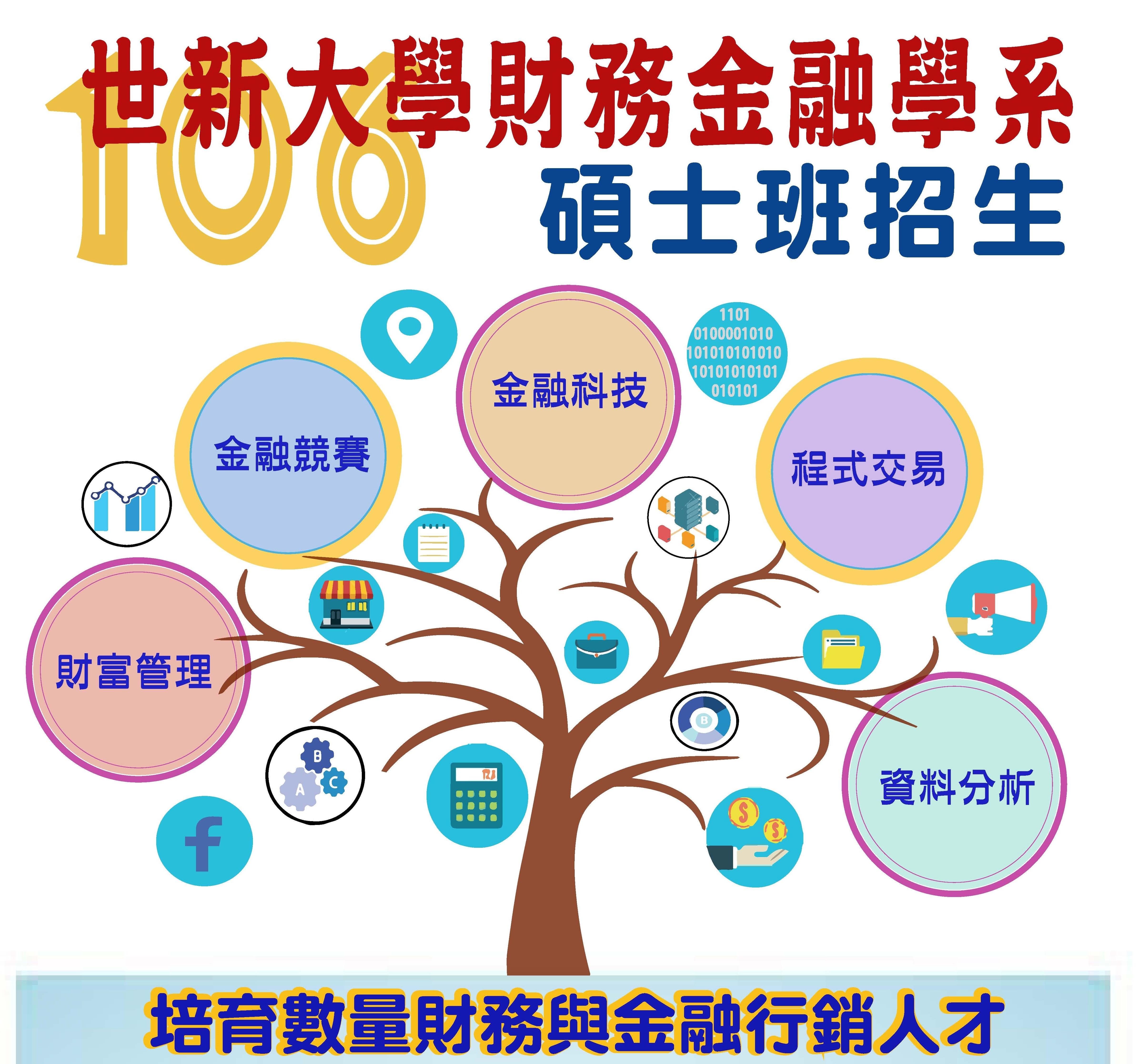 106世新財金碩士班招生(網頁)