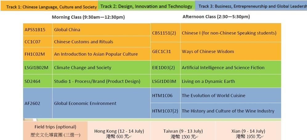 2017理工國際暑期大學課程表