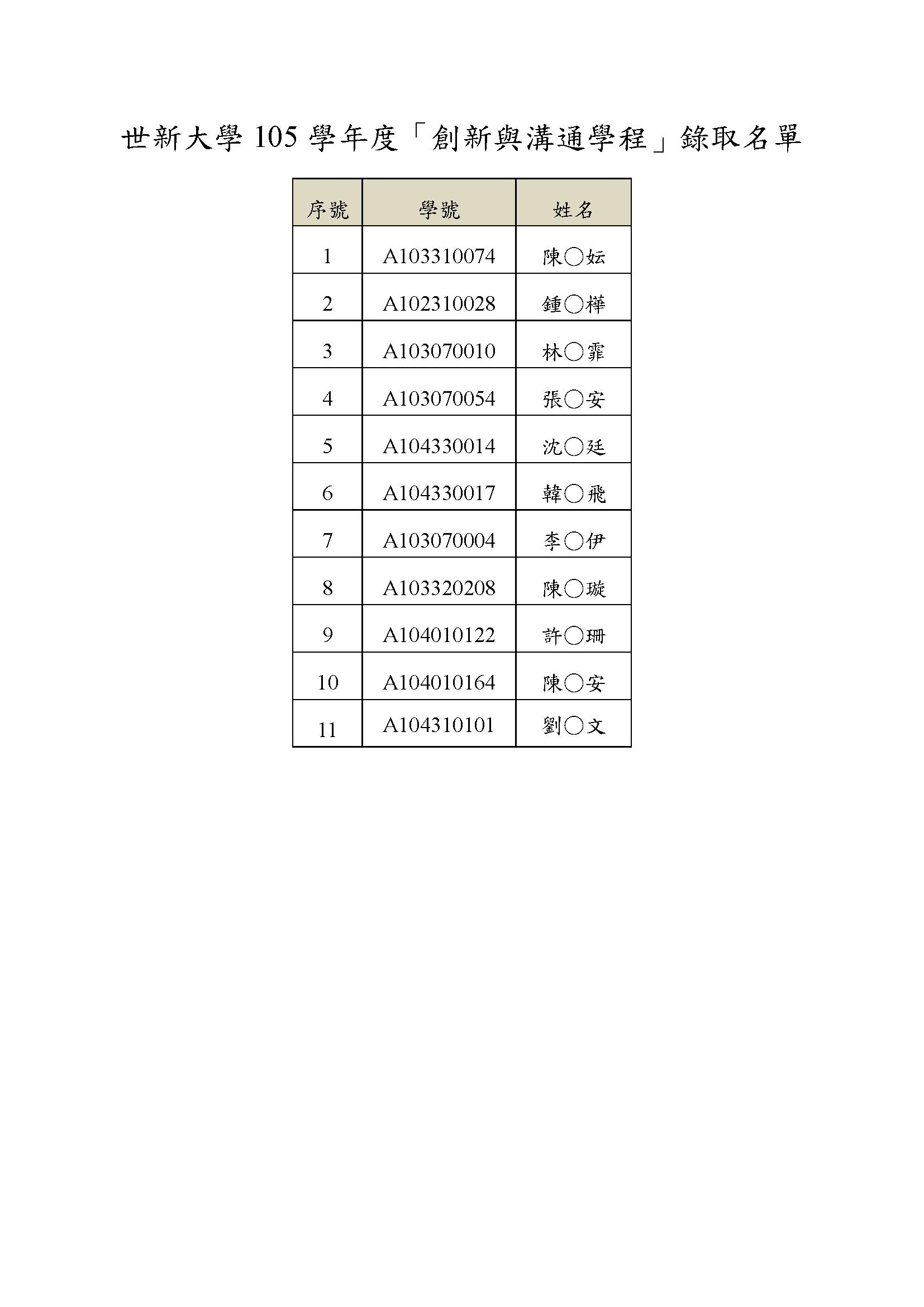 105學程錄取名單_頁面_2