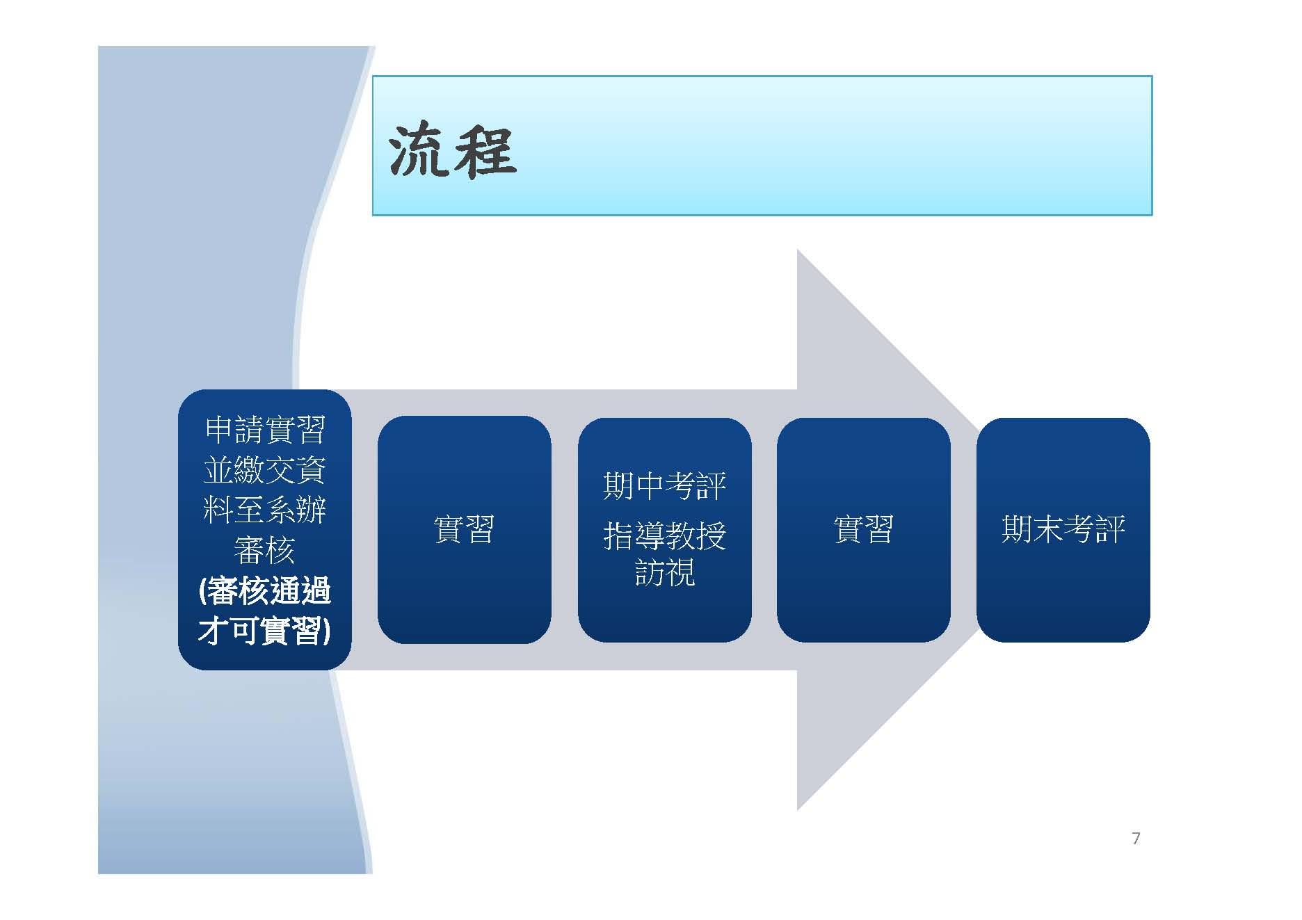 企業實習簡報(104-2)_頁面_07